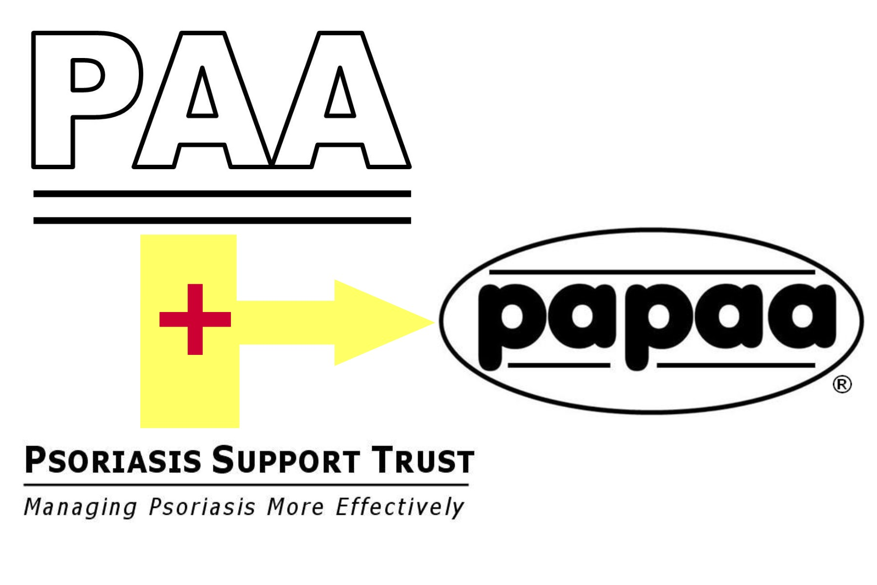 PAA & PST merged into PAPAA